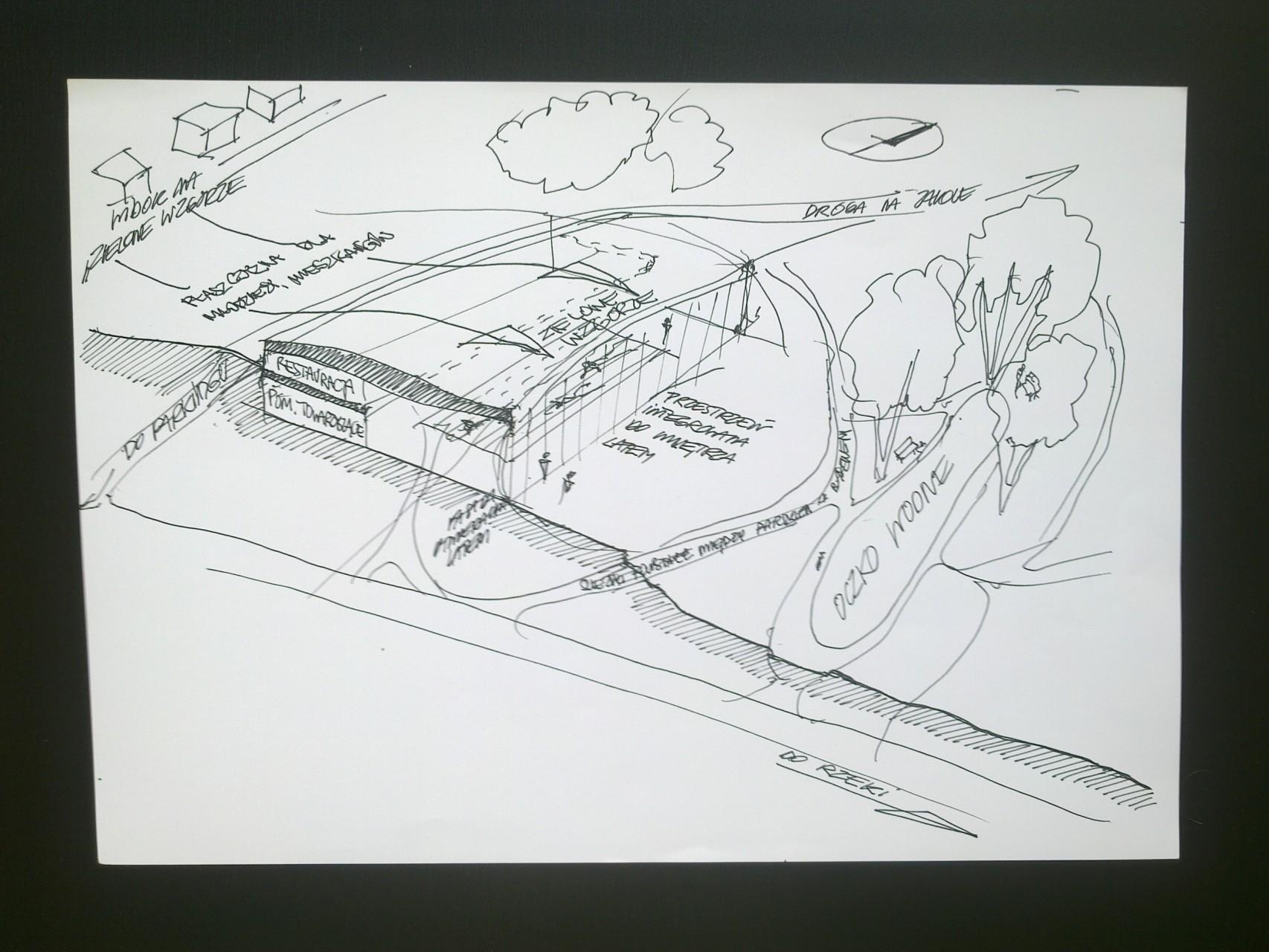 thinking architects ARCHITEKT Jakub Gwizdała projekty gotowe nowoczesny projekt domu design-architectural-sketches-thinking-architects