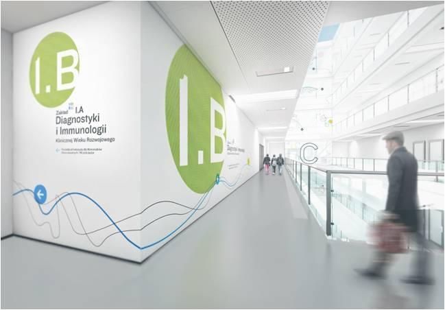 System orientacyjny dla Szpitala Pediatrycznego, Warszawa
