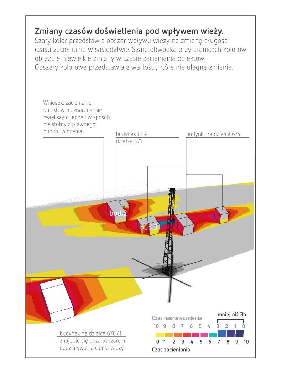 Sun path analysis shadow analysis_01 a