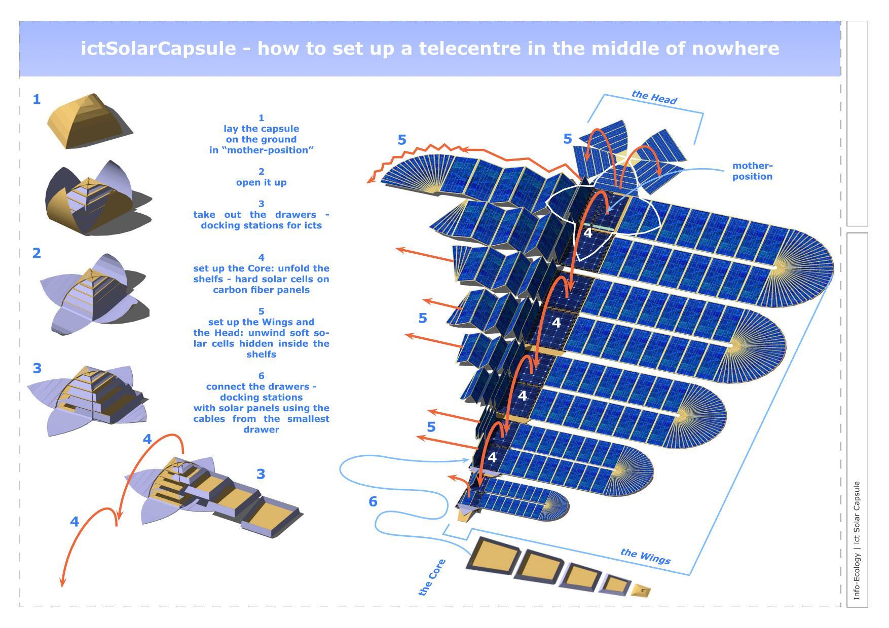 ICT Solar Capsule__01